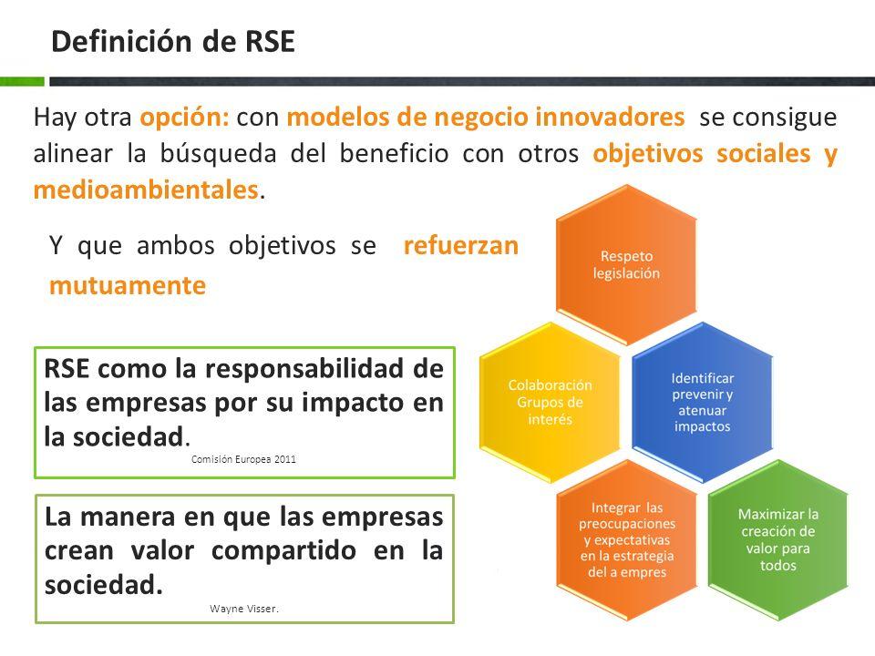 Definición de RSE