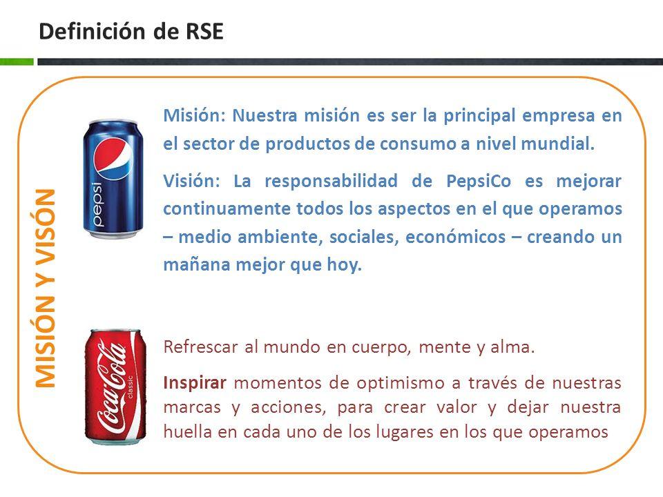 MISIÓN Y VISÓN Definición de RSE