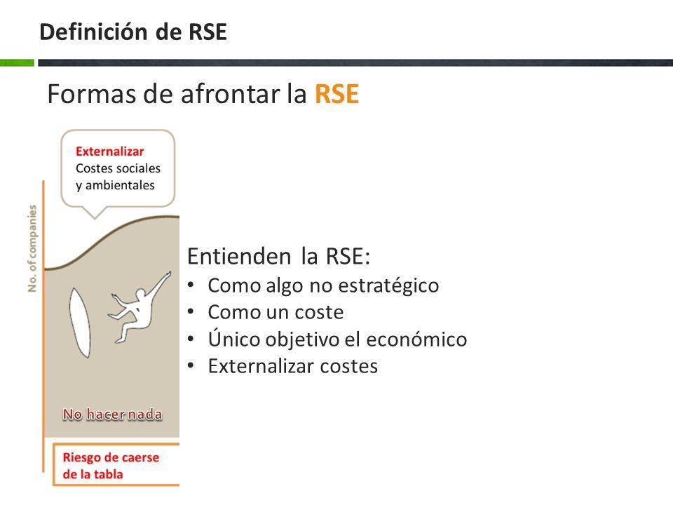 Formas de afrontar la RSE