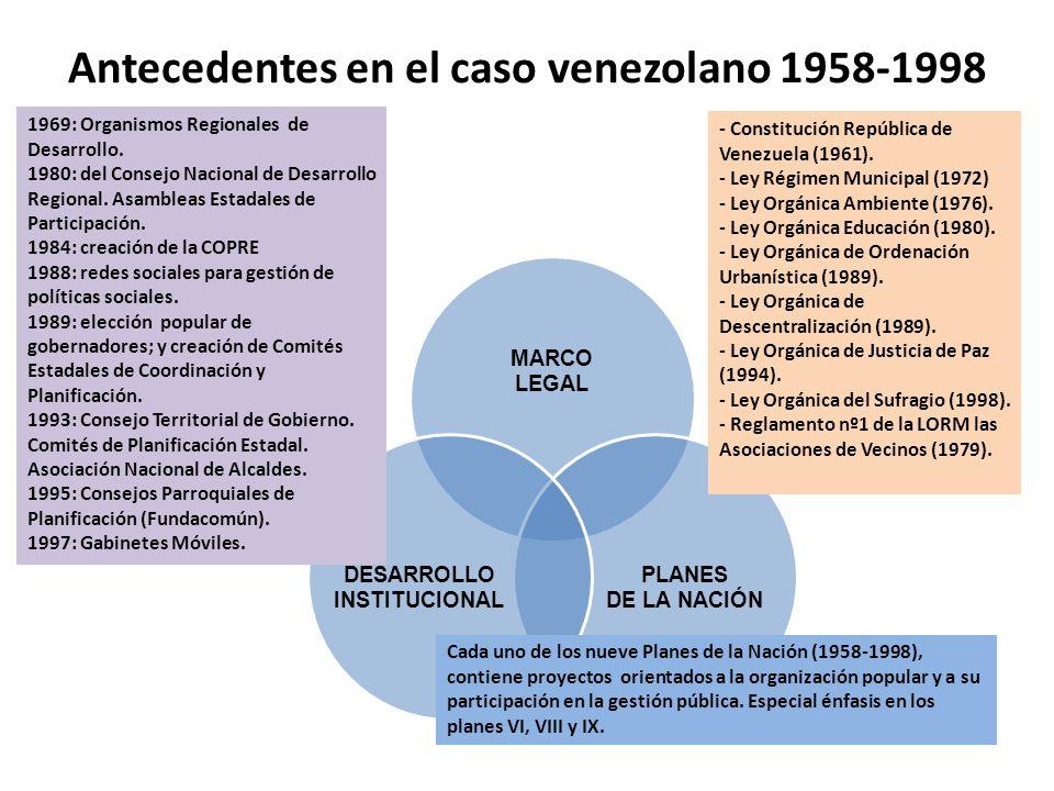 Antecedentes en el caso venezolano 1958-1998
