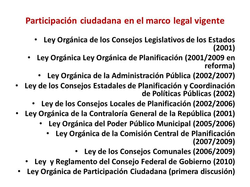 Participación ciudadana en el marco legal vigente