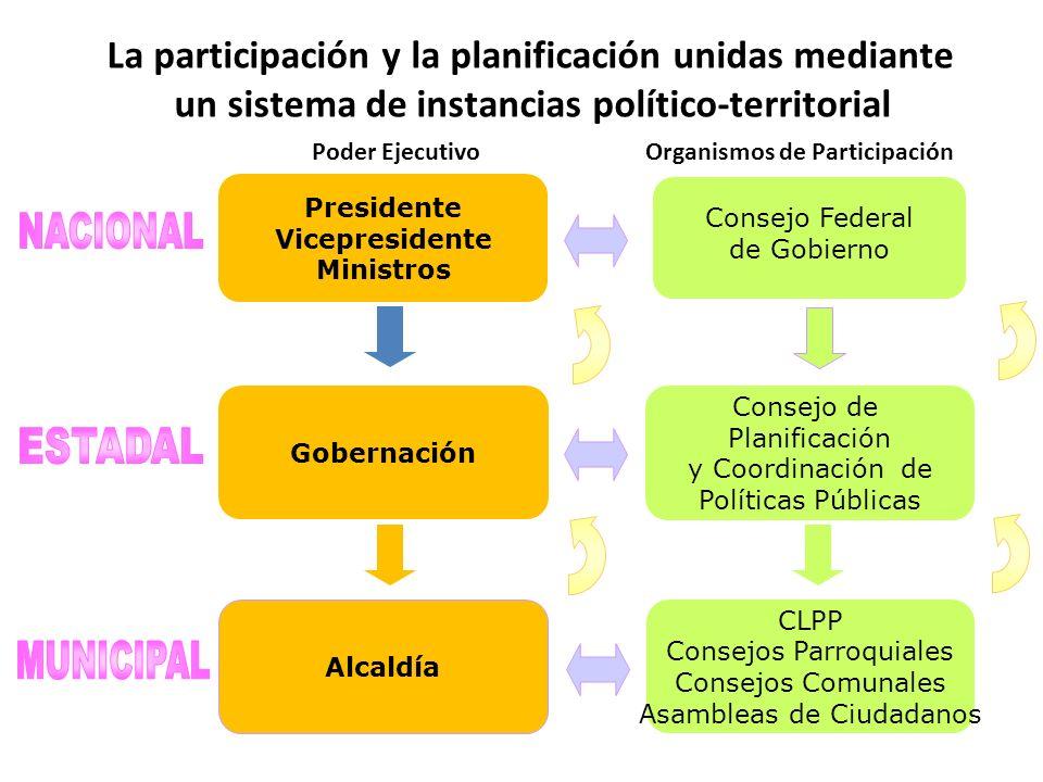 NACIONAL ESTADAL MUNICIPAL