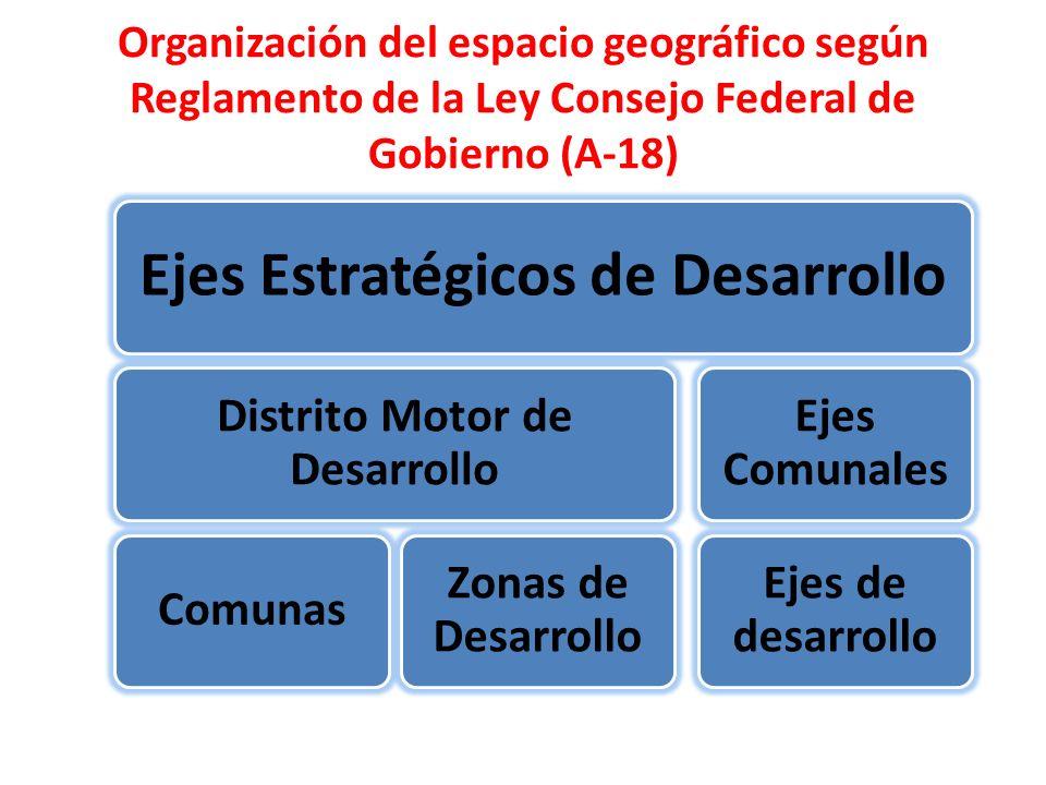 Ejes Estratégicos de Desarrollo Distrito Motor de Desarrollo