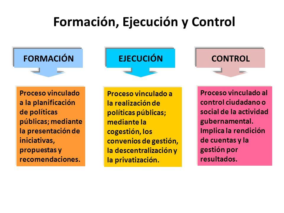 Formación, Ejecución y Control