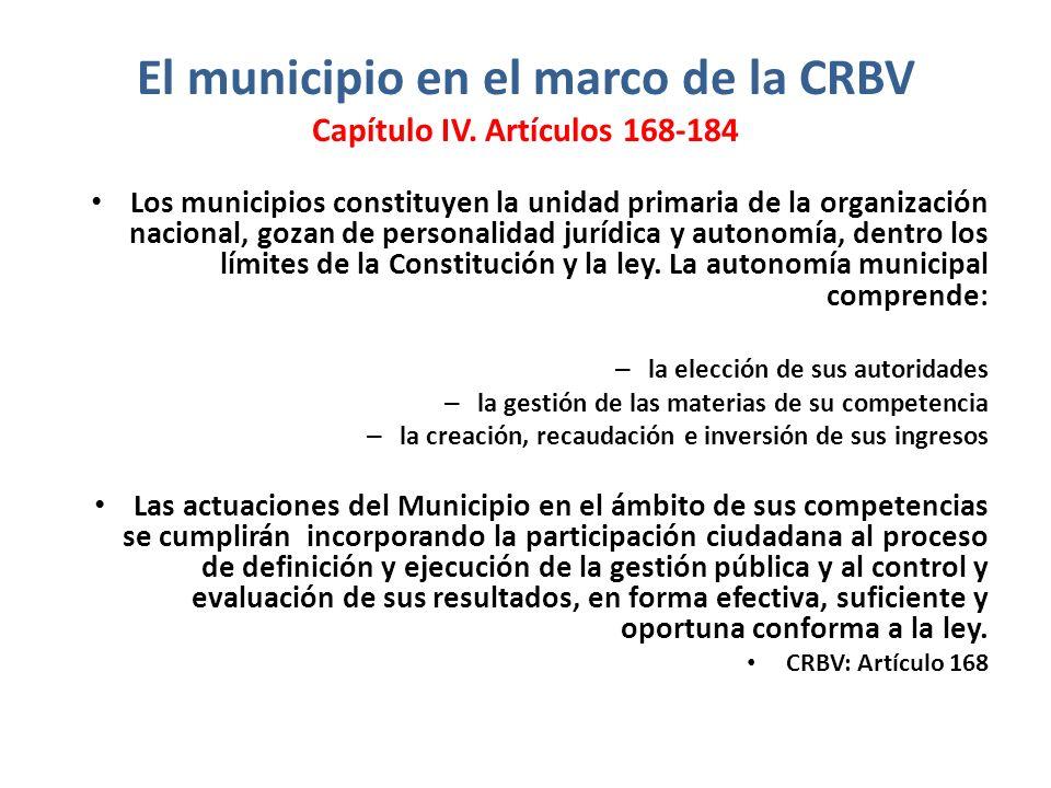 El municipio en el marco de la CRBV Capítulo IV. Artículos 168-184