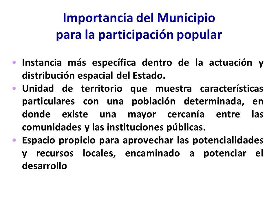 Importancia del Municipio para la participación popular