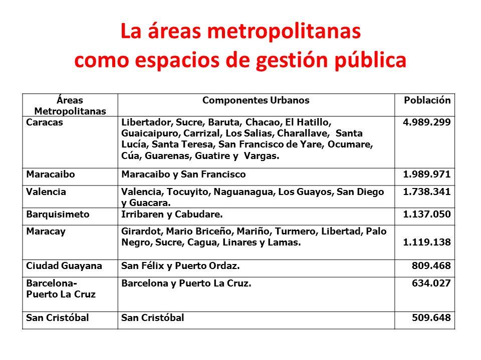La áreas metropolitanas como espacios de gestión pública