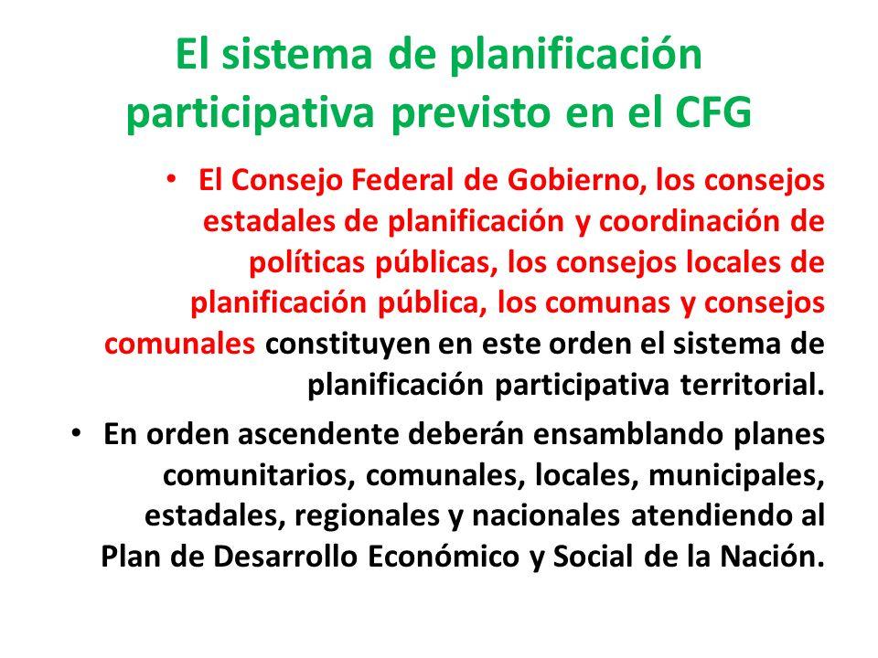 El sistema de planificación participativa previsto en el CFG