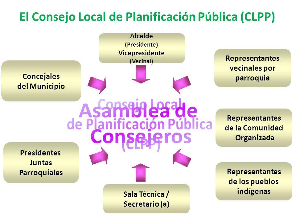 de Planificación Pública