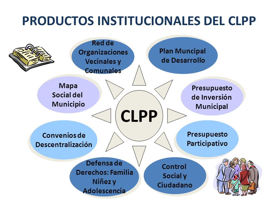 PRODUCTOS INSTITUCIONALES DEL CLPP