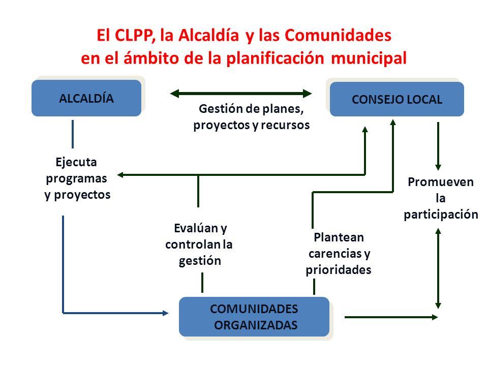 El CLPP, la Alcaldía y las Comunidades en el ámbito de la planificación municipal