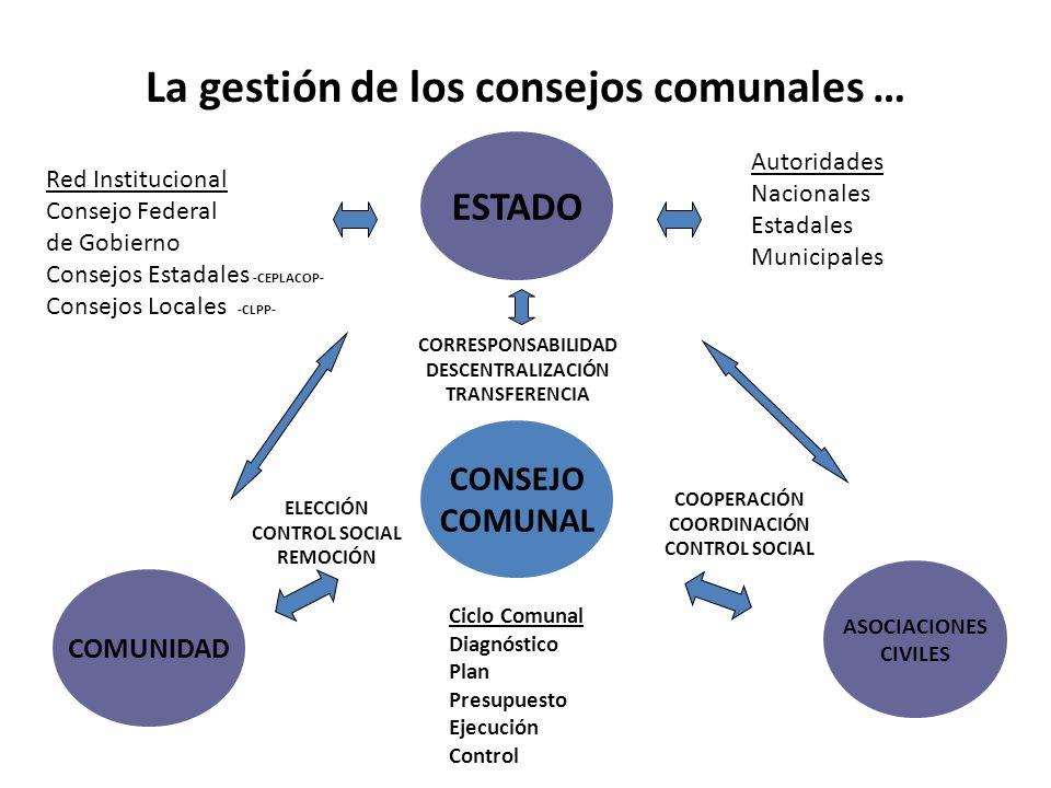 La gestión de los consejos comunales …