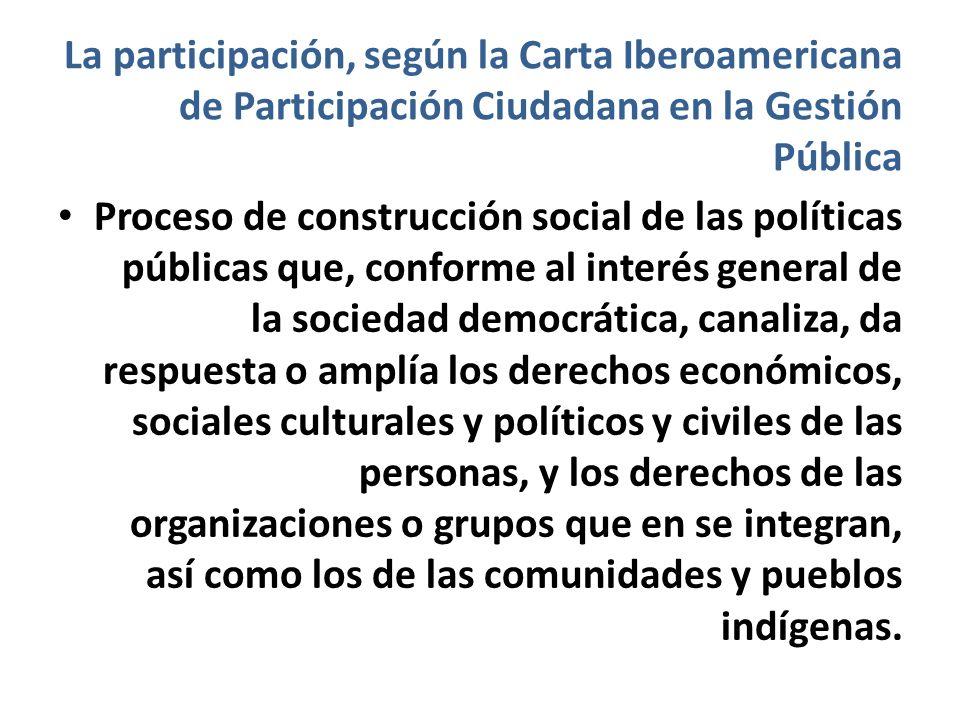 La participación, según la Carta Iberoamericana de Participación Ciudadana en la Gestión Pública