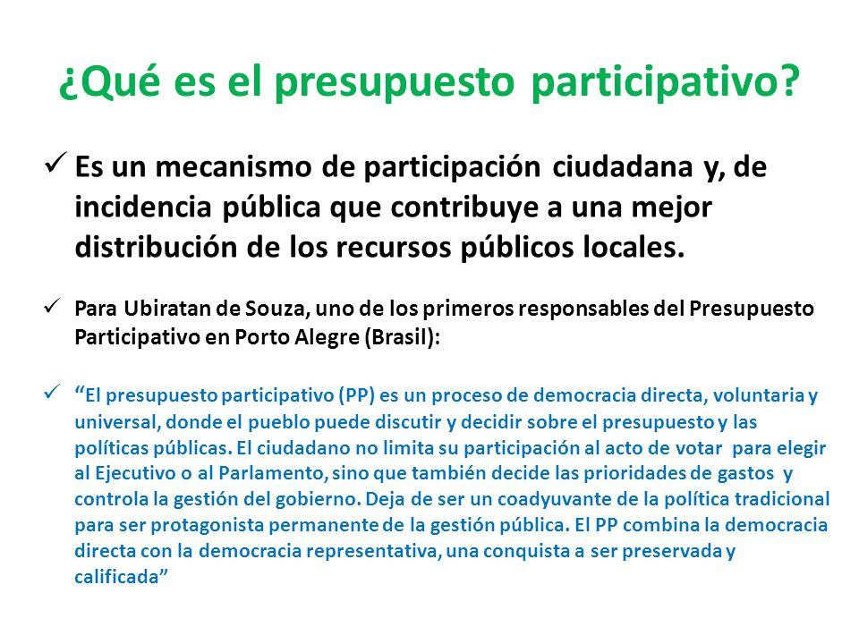 ¿Qué es el presupuesto participativo