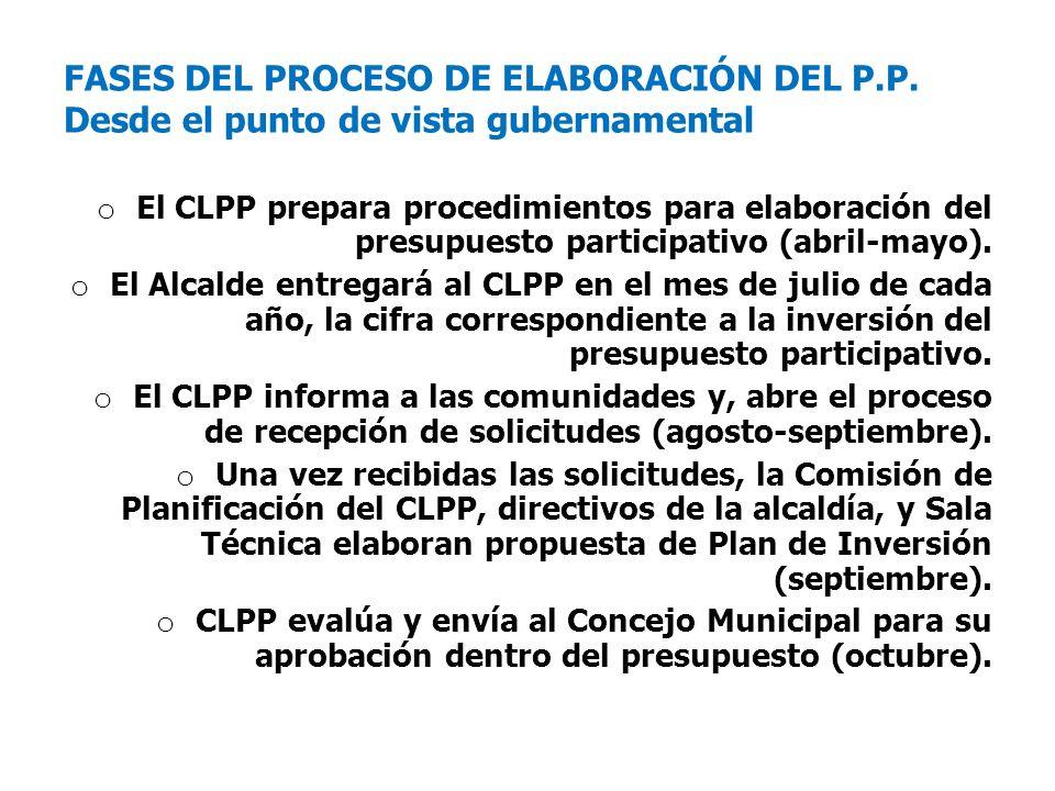 FASES DEL PROCESO DE ELABORACIÓN DEL P. P