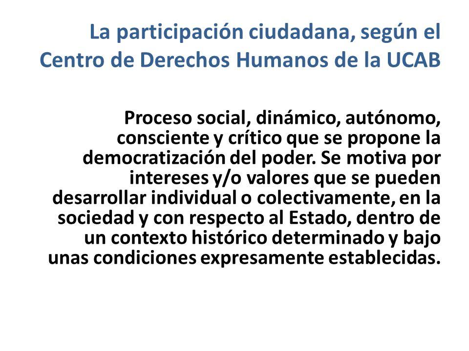 La participación ciudadana, según el Centro de Derechos Humanos de la UCAB