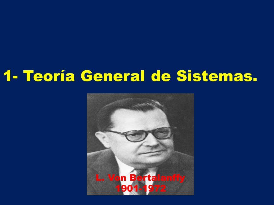 1- Teoría General de Sistemas.