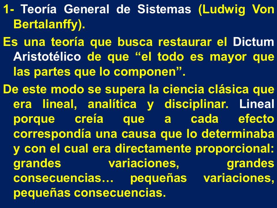 1- Teoría General de Sistemas (Ludwig Von Bertalanffy)