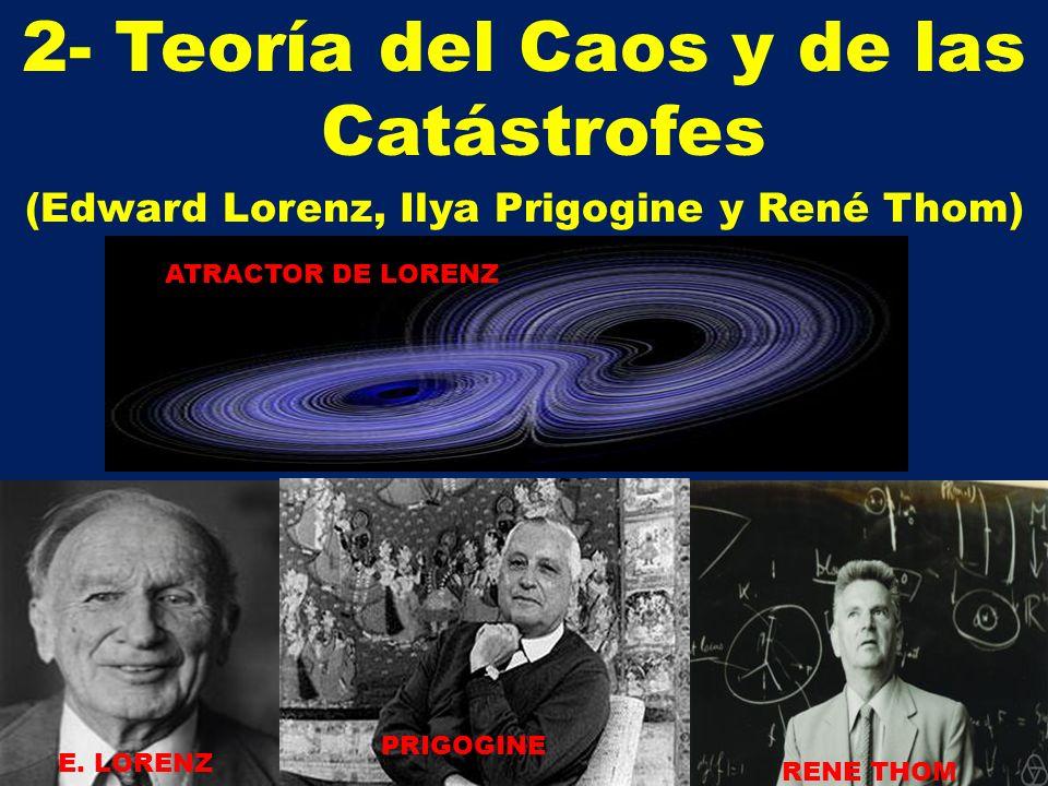 2- Teoría del Caos y de las Catástrofes