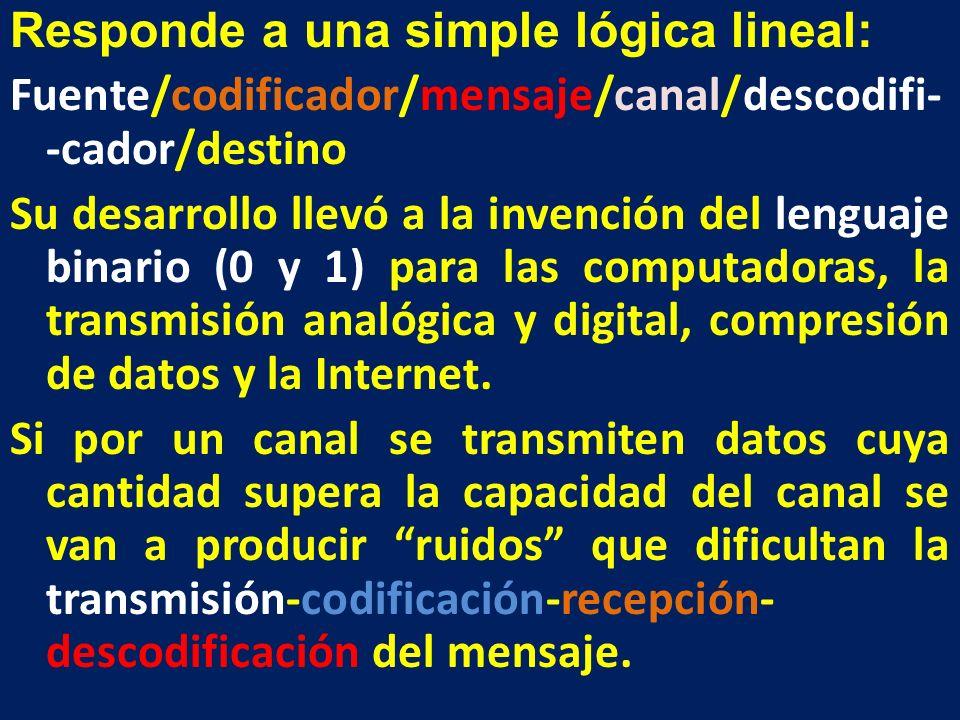 Responde a una simple lógica lineal: Fuente/codificador/mensaje/canal/descodifi--cador/destino Su desarrollo llevó a la invención del lenguaje binario (0 y 1) para las computadoras, la transmisión analógica y digital, compresión de datos y la Internet.