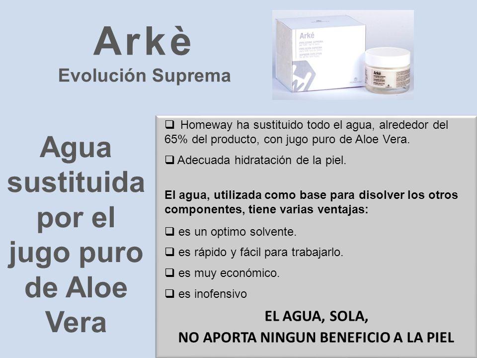 Arkè Agua sustituida por el jugo puro de Aloe Vera Evolución Suprema
