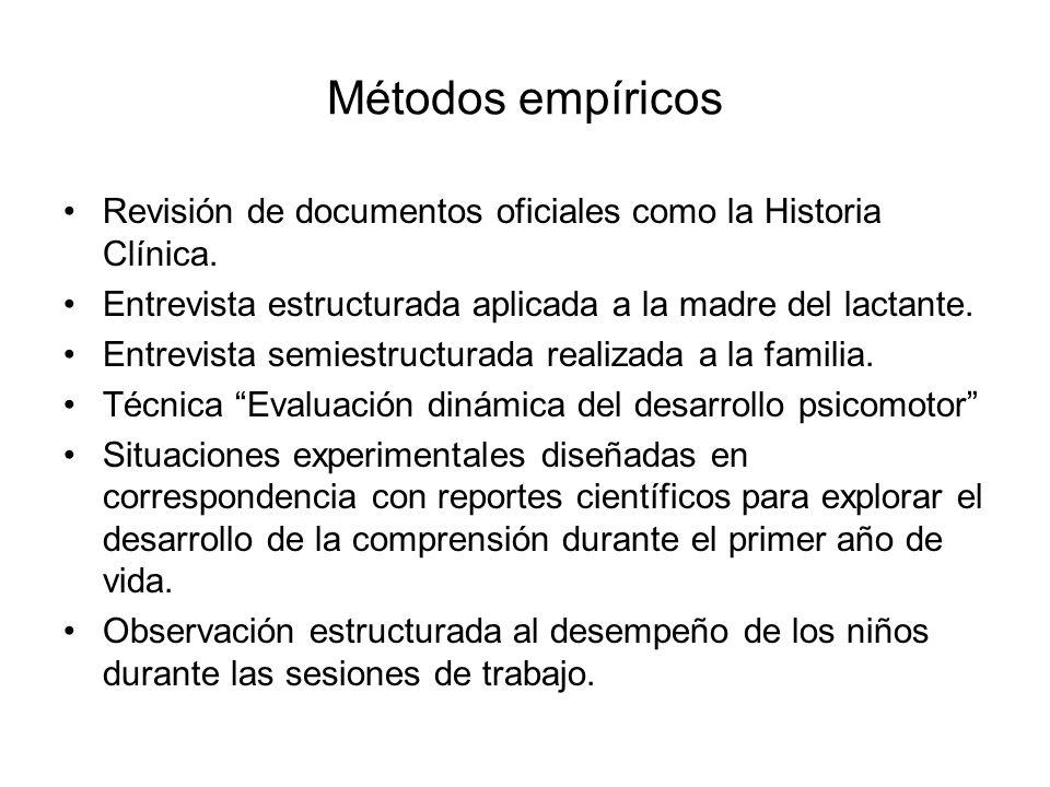 Métodos empíricos Revisión de documentos oficiales como la Historia Clínica. Entrevista estructurada aplicada a la madre del lactante.