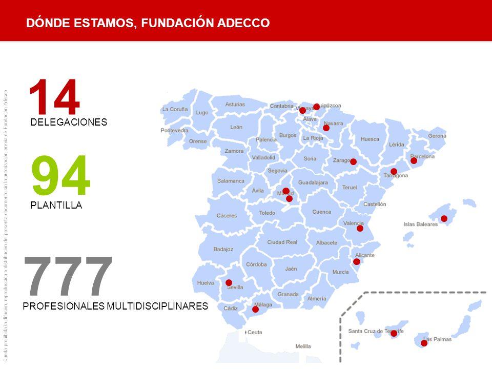 94 777 14 DÓNDE ESTAMOS, FUNDACIÓN ADECCO DELEGACIONES PLANTILLA