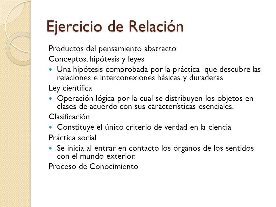 Ejercicio de Relación Productos del pensamiento abstracto