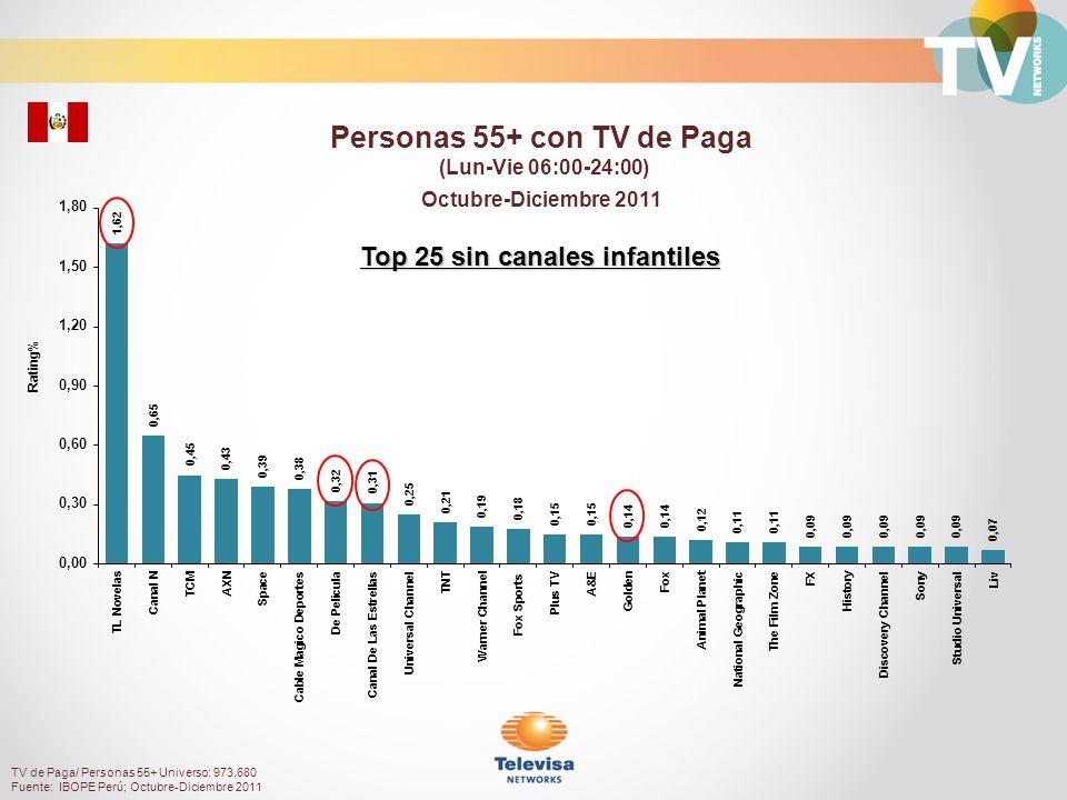Personas 55+ con TV de Paga Top 25 sin canales infantiles