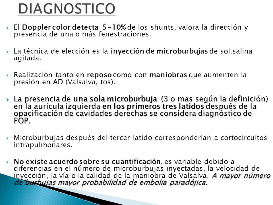 DIAGNOSTICO El Doppler color detecta 5-10% de los shunts, valora la dirección y presencia de una o más fenestraciones.