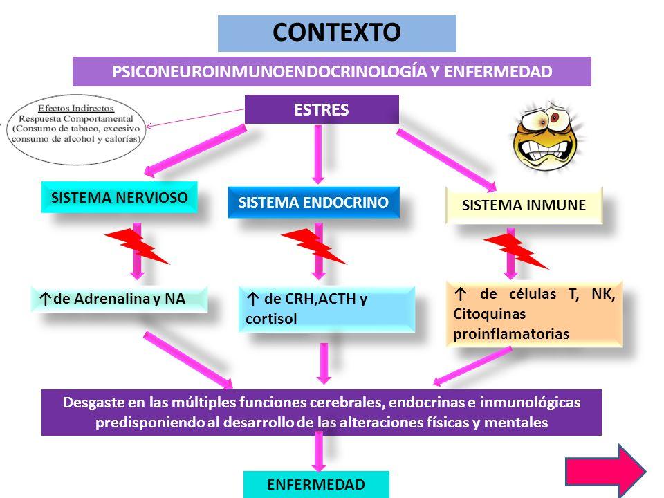 PSICONEUROINMUNOENDOCRINOLOGÍA Y ENFERMEDAD