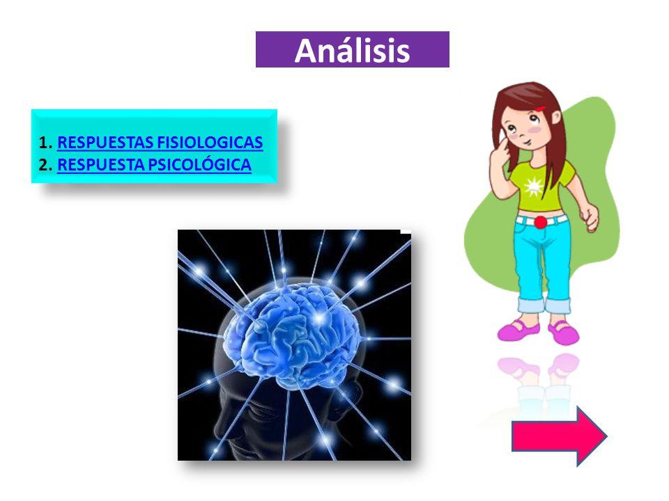 Análisis 1. RESPUESTAS FISIOLOGICAS 2. RESPUESTA PSICOLÓGICA