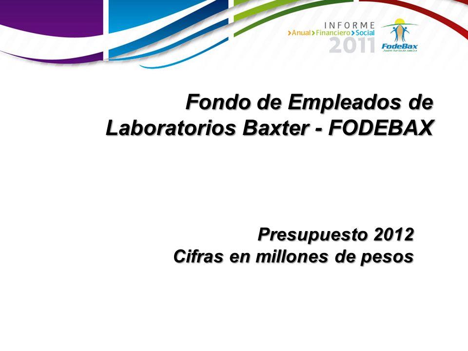 Presupuesto 2012 Cifras en millones de pesos