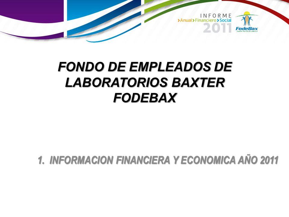 FONDO DE EMPLEADOS DE LABORATORIOS BAXTER FODEBAX