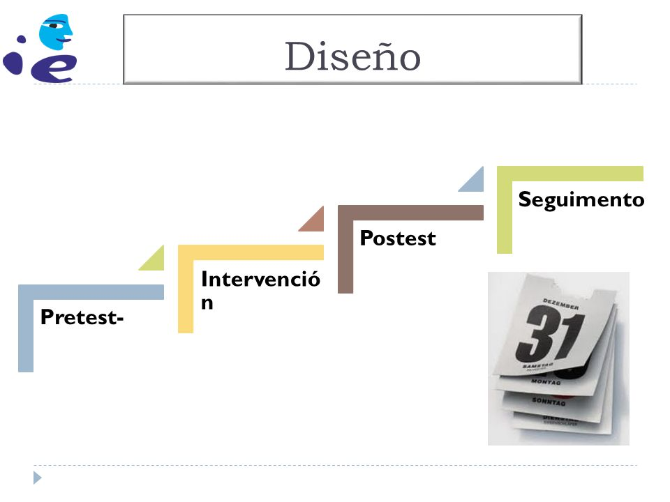 Diseño Pretest- Intervención Postest Seguimento
