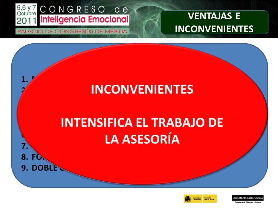 VENTAJAS E INCONVENIENTES INTENSIFICA EL TRABAJO DE LA ASESORÍA
