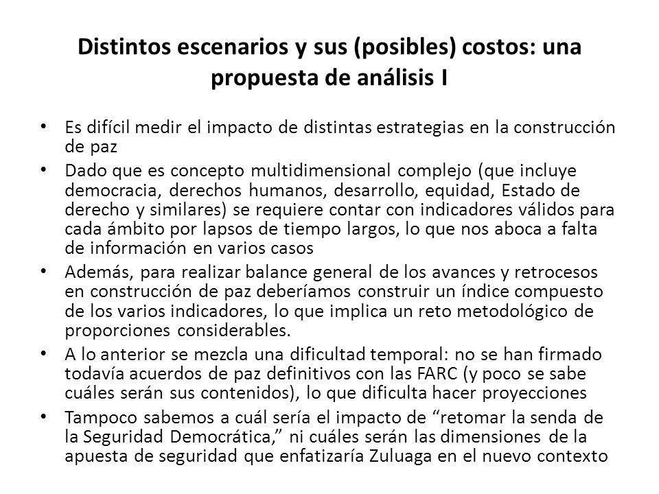 Distintos escenarios y sus (posibles) costos: una propuesta de análisis I