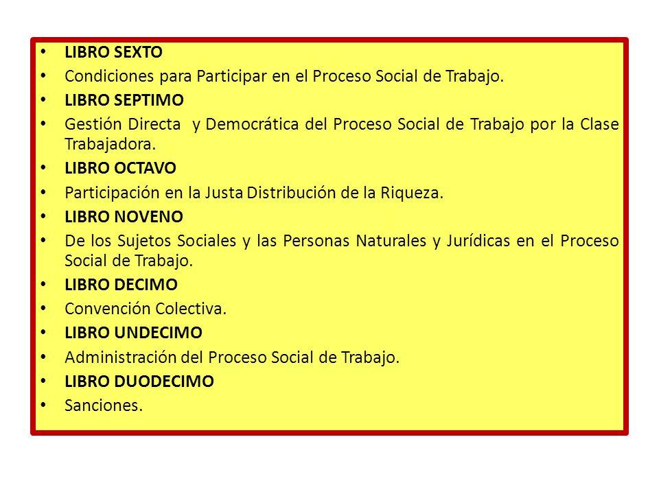 LIBRO SEXTO Condiciones para Participar en el Proceso Social de Trabajo. LIBRO SEPTIMO.