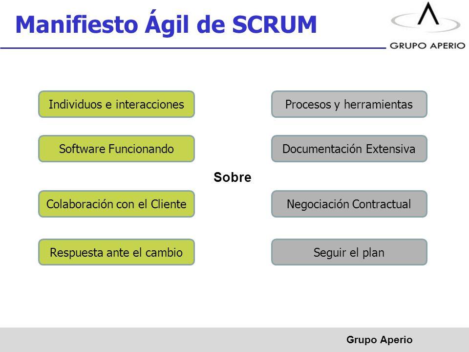 Manifiesto Ágil de SCRUM