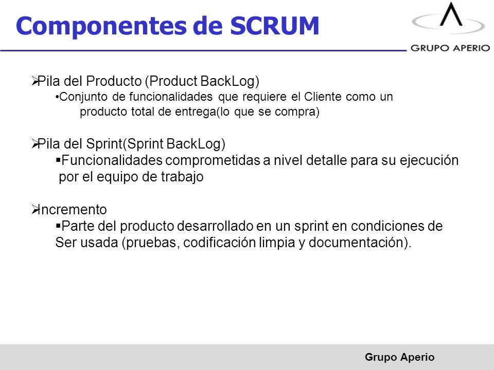 Componentes de SCRUM Pila del Producto (Product BackLog)