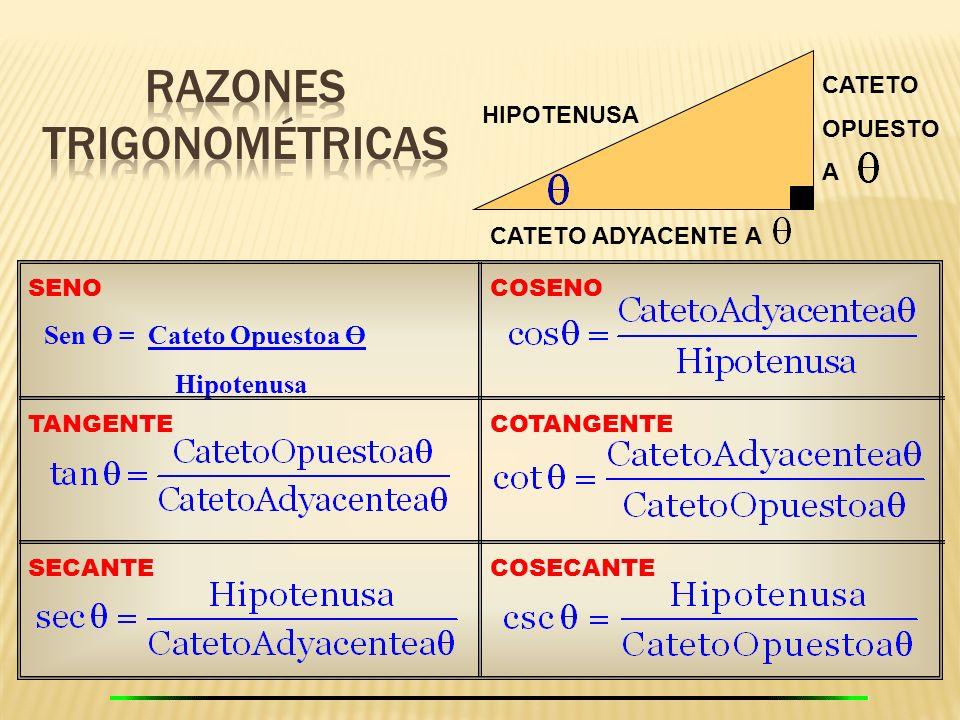 Razones trigonométricas Hipotenusa CATETO OPUESTO A HIPOTENUSA