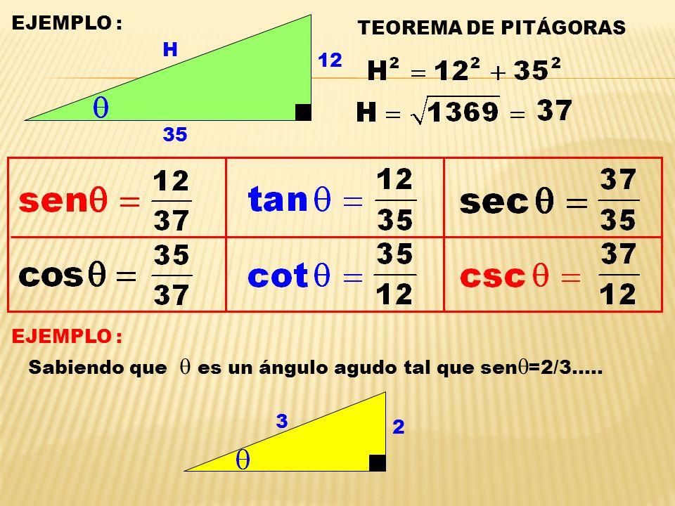 Sabiendo que  es un ángulo agudo tal que sen=2/3.....