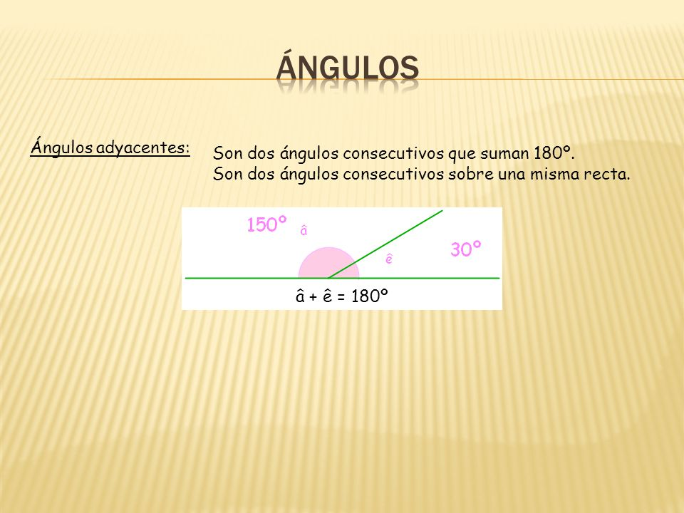 ÁNGULOS Ángulos adyacentes: