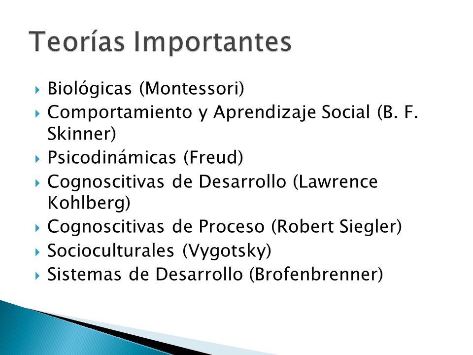 Teorías Importantes Biológicas (Montessori)