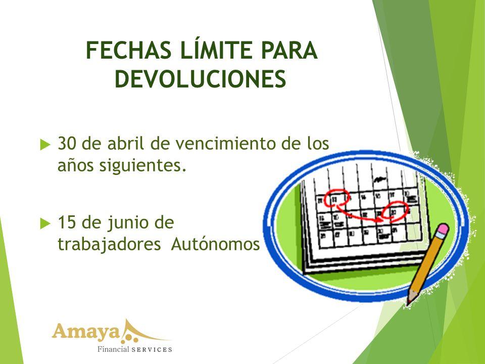 FECHAS LÍMITE PARA DEVOLUCIONES