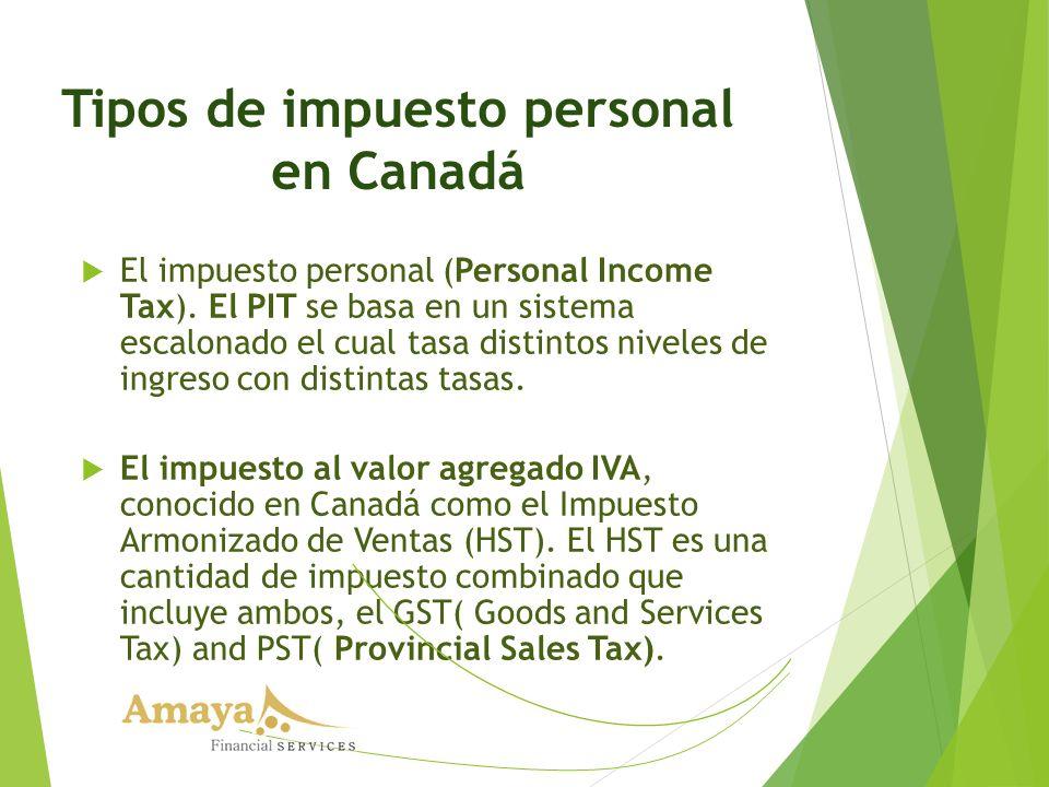 Tipos de impuesto personal en Canadá