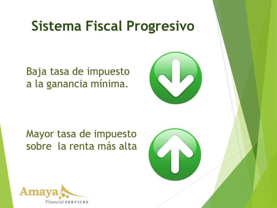 Sistema Fiscal Progresivo