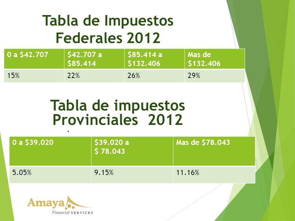 Tabla de Impuestos Federales 2012