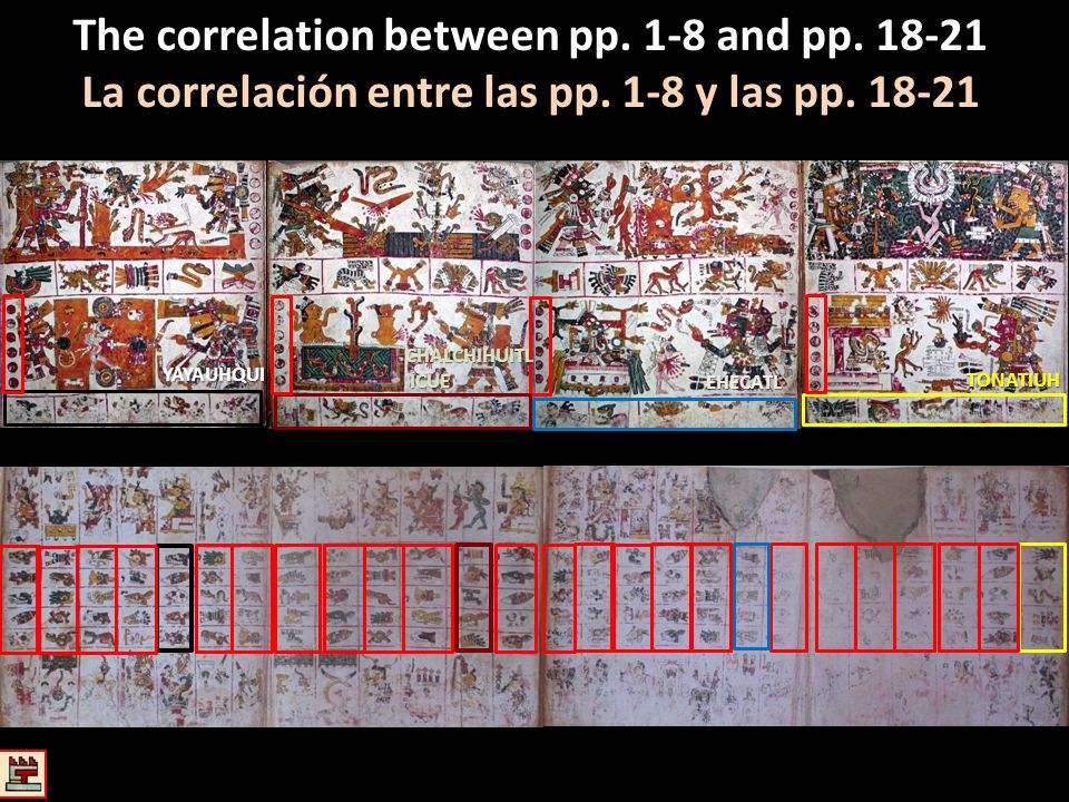 The correlation between pp. 1-8 and pp. 18-21