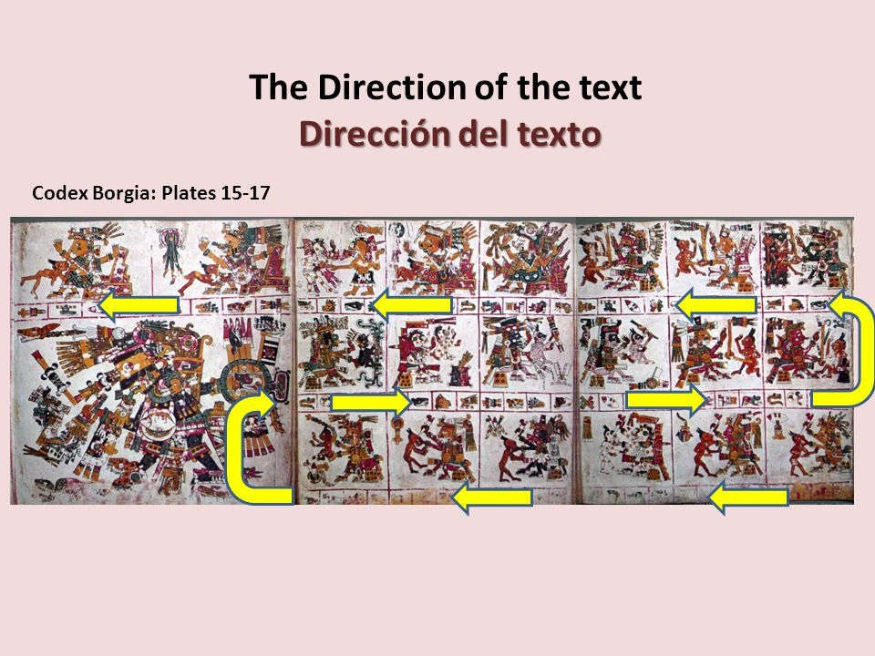The Direction of the text